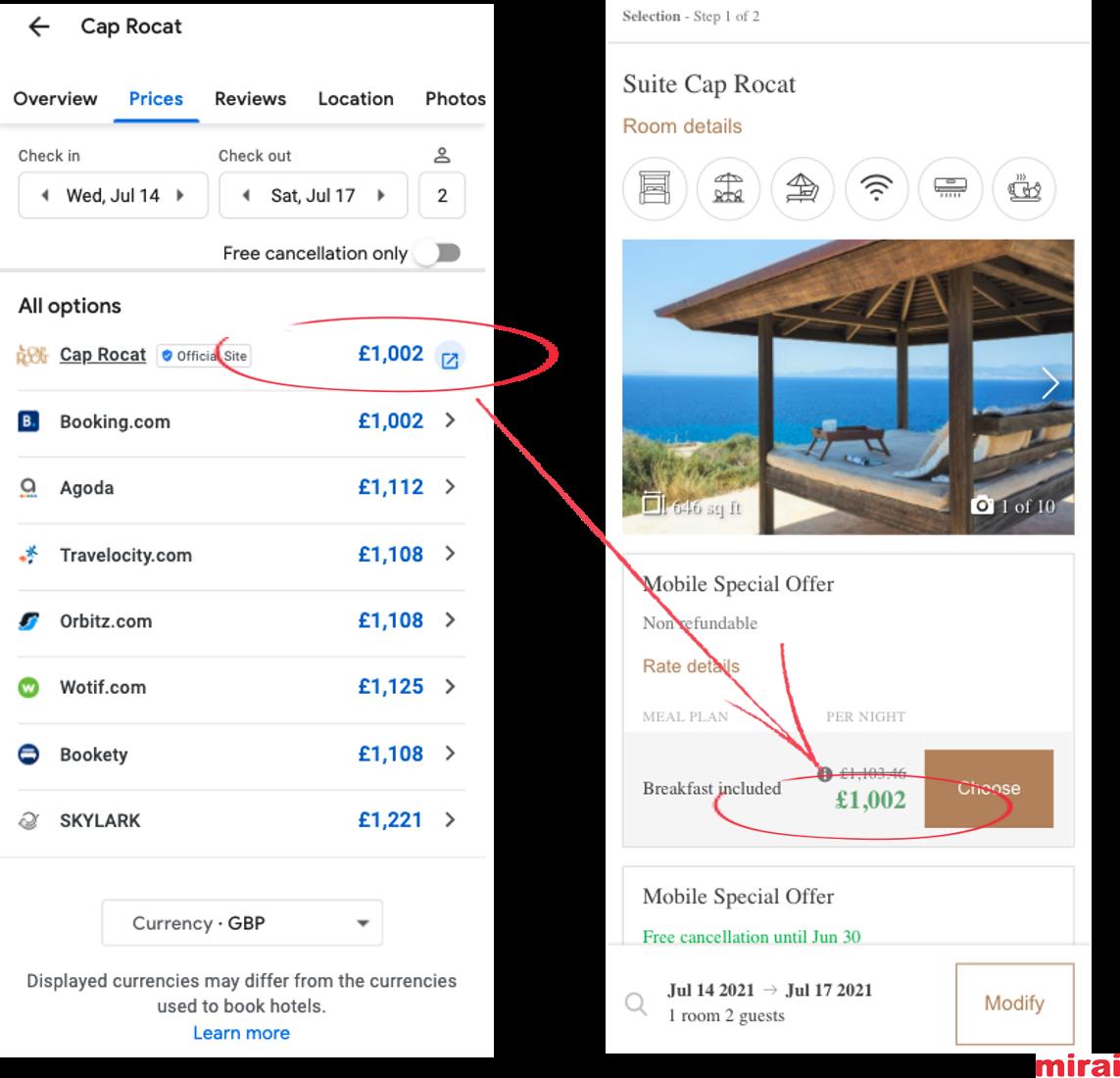 Cohérence des devises et des taxes dans les annonces d'hôtels de Google - Mirai