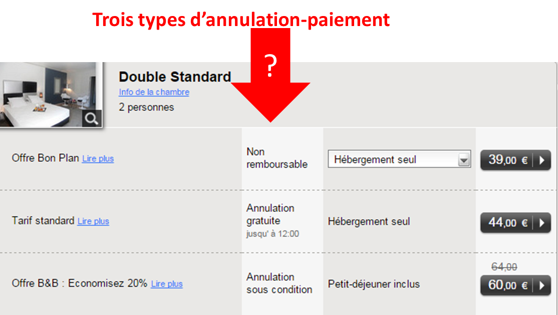 3 types d'annulation_ok