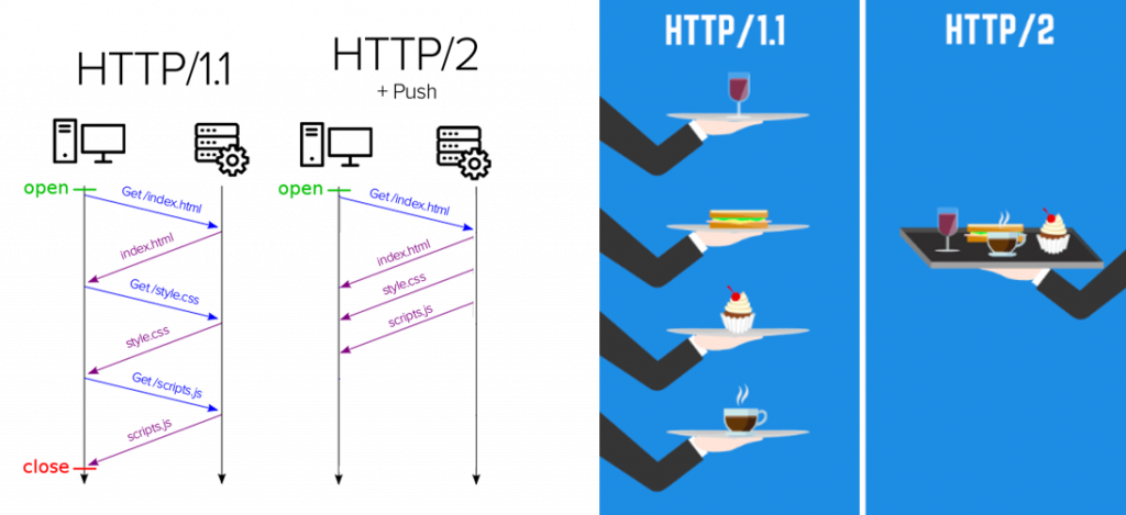 7. http vs https comparison images