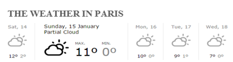 Weather in Paris