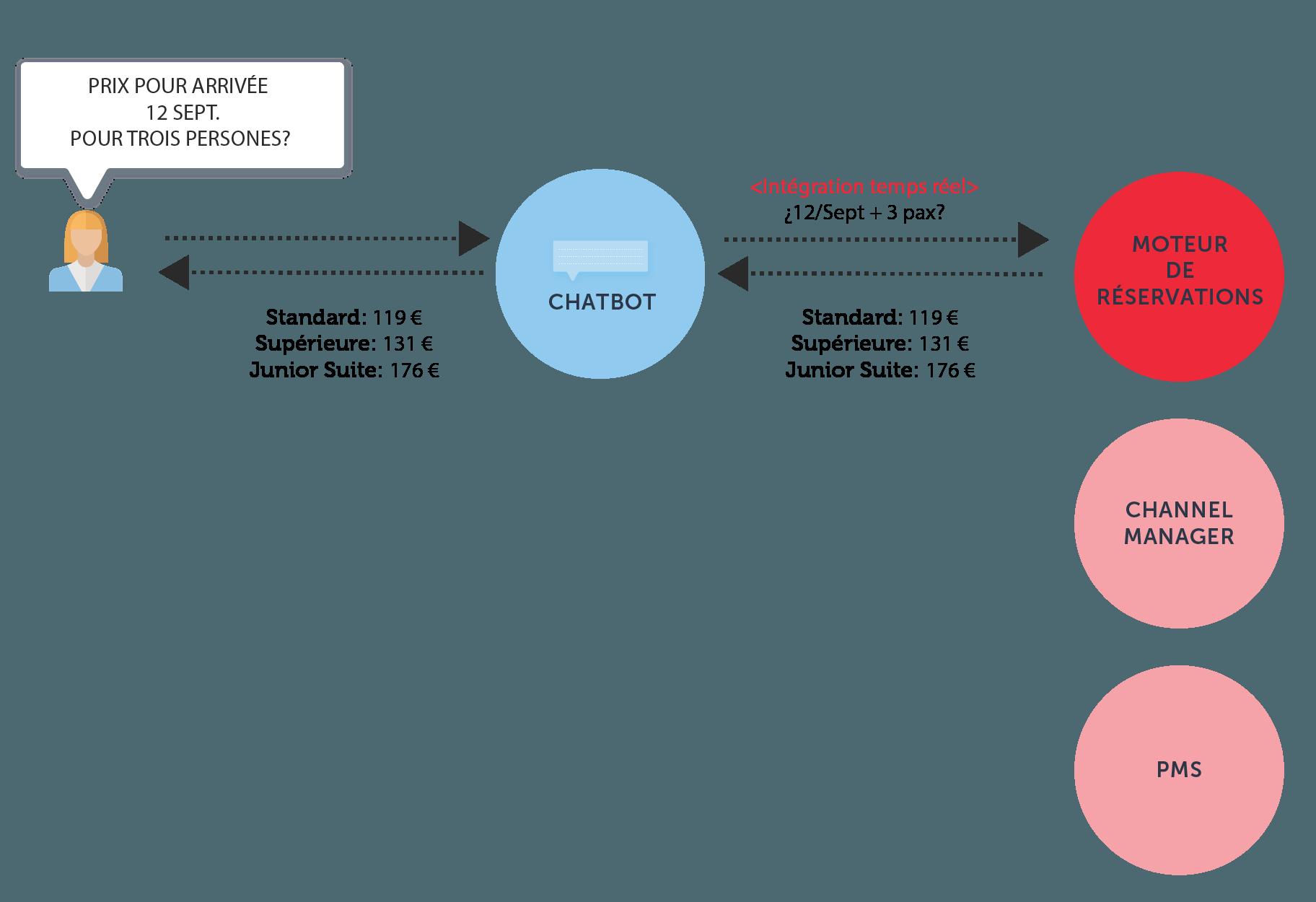 chatbot_scheme_mirai_fr