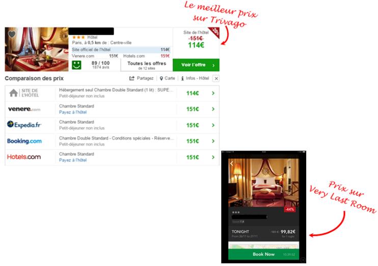 Comment r server votre h tel au meilleur prix for Meilleur comparateur de prix hotel